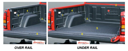 Rugged Liner Bedliners